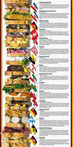 Bundesburger ... Guten Appetit! Repinned by www.gorara.com