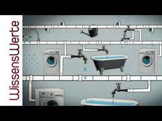 ▶ WissensWerte: Wasser - YouTube