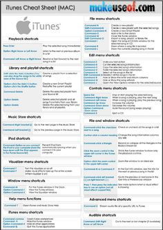 iTunes CheatSheet (Mac)