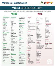 Hashimoto Ernährung Tabelle
