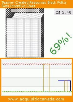 Teacher Created Resources Black Polka Dots Incentive Chart (Office Product). Drop 69%! Current price C$ 2.49, the previous price was C$ 8.14. https://www.adquisitiocanada.com/teacher-created-resources/black-polka-dots