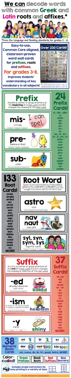 I've been using these word wall cards for roots and affixes in my classroom for years. It started a few school years ago, when I made cards for roots that my students encountered in my literacy and drawing classes. Over the years, I've added cards for science, math, and social studies teachers, too. This summer I had a chance to add even more, reorganize and color code them. There are over 240 cards in the set, covering all the common Greek, Latin and Anglo-Saxon prefixes, roots, and suffixes.