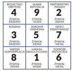 Runes, Feng Shui, Witchcraft, Tarot, Symbols, Crystal, Magick, Witch Craft, Glyphs