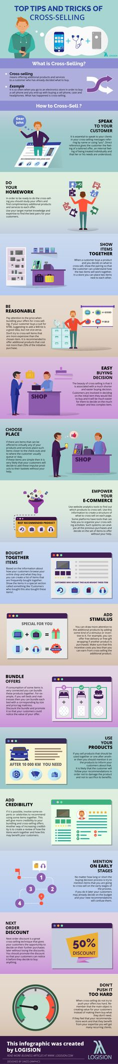 Cross-Selling Infographic. Find out how to cross-sell effectively at http://www.logision.com/knowledge/cross-selling