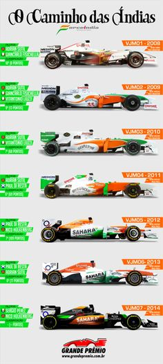 Force India chassis