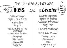 Learn that leadership is about influence not title or position. The difference between a leader and a boss is significant. Are you a leader or a boss? Boss Vs Leader, Leader In Me, Team Leader, Being A Leader, Boss Babe, Jokes Photos, Sales Quotes, Leadership Quotes, Servant Leadership