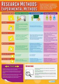 Jean Piaget Stages Cognitive Development | Jean Piaget ...