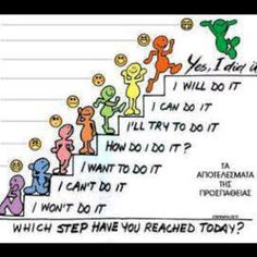 What step have you reached today on your goals and plans?