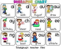 digraphs chart by Ladybug!