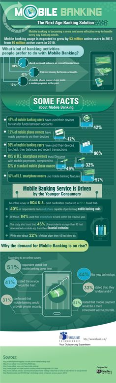 131 Best Banking Infographics images in 2018 | Infographic