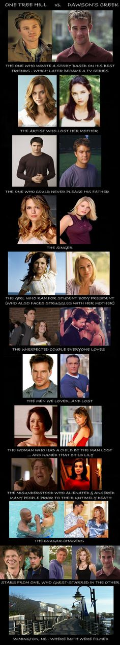 I've been watching Dawson's Creek on Netflix and realized there are lots of similarities between OTH and Dawson's Creek :)