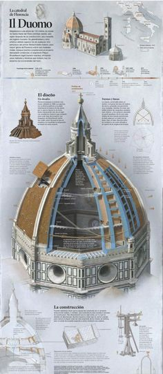 The Cathedral of Florence, Infographic by Fernando G. Baptista, Matthew Twombly…