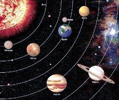 Newton's Universal Law of Gravitation - SLC Science