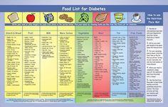 Diabetic Food Pyramid #healthytips #health #diabetes