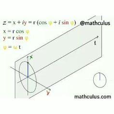 Mathematics Geometry, Physics And Mathematics, Math Notes, Science Notes, Love Math, Fun Math, Math Formula Chart, Complex Numbers, Precalculus