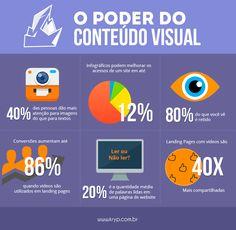 poder-do-conteudo-visual