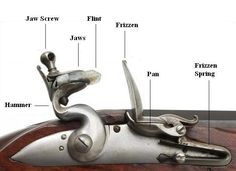 Late Regency Period Technology: Flintlock, Percussion Lock and Your Plot | Romance University