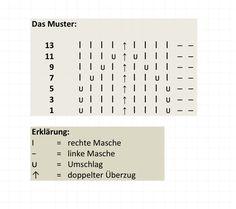 Lacemuster stricken: Anleitung für einen Schal im Pfeilmuster