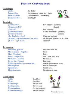 best way to #learning #spanish here: http://espanishlessons.ninja #beginnersspanish #spanishlessons  . FREE packet on Beginning Conversations in Spanish from http://PrintableSpanish.com