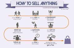 Sales tips for startup entrepreneurs Sales And Marketing, Online Marketing, Digital Marketing, Insurance Marketing, Marketing Ideas, Marketing Process, Tourism Marketing, Seo Marketing, Business Intelligence