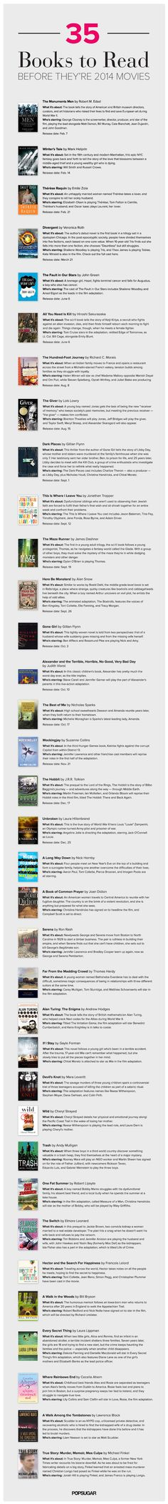 35 books to read before they're 2014 movies! I'm really nervous that some of these fabulous book will be made into mediocre movies. Can't some books just stay books?!
