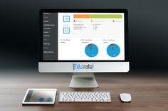 EduRate zorgt er voor dat feedback actionable wordt!