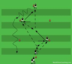 During soccer training, you are introduced to many different things. While many of these things focus on technique, speed is an important element in soccer as well. Football Training Drills, Soccer Drills For Kids, Soccer Practice, Soccer Skills, Youth Soccer, Kids Soccer, Football Soccer, Hockey, Alabama Football