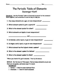 Periodic Table Scavenger Hunt Pdf – Periodic & Diagrams Science