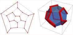 Математика – один из видов искусства»: пост к столетию со дня рождения Мартина Гарднера
