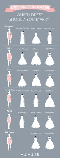 """Wedding Etiquette Wedding Etiquette,Hochzeit We're here to help you pinpoint the wedding dress silhouette that brings out your best. Let us match you with the perfect dress silhouette to help you say """"I do. Wedding Etiquette, Dream Wedding Dresses, Bridal Dresses, Party Dresses, Dresses Dresses, Fashion Dresses, Wedding Outfits, Evening Dresses, Short Dresses"""