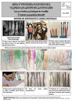 """Il y a toutes sortes de lignes (cf. articles """" Comprendre la notion de ligne, PS, P.2 """"). Il est nécessaire de le verbaliser à nos élèves. Parmi elles, nous allons nous concentrer sur celles dites """"VERTICALES"""". Elles ont une orientation précise. Le but... Ps 13, Art Education, Activities, Orientation, Articles, Logic Puzzles, Graphing Activities, Art Education Lessons, Art Education Resources"""