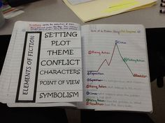 Elements of fiction notes and foldable