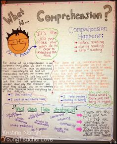 What really is comprehension? Tons of great anchor charts with student language and a FREEBIE! I was SO surprised that many of my students didn't know what this word really meant! -Young Teacher Love by Kristine Nannini Comprehension Strategies, Reading Strategies, Reading Resources, Reading Skills, Teaching Reading, Reading Comprehension, Free Reading, Teaching Ideas, Guided Reading
