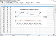 75. Arduino datalogger temperatura e umidità con DHT-11 su SD Card - PROGETTI ARDUINO