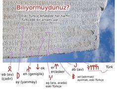 Biliyormuydunuz? Eski Türkçe Alfabede her harfin Türkçede bir anlamı var. çünkü bunlar kendi öz alfabemizdir. Orhun Yazıtları, Talas Yazmaları, Yenisey Yazıtları, Irk Bitig, hepsini bu alfabe ile yazmışlar dedelerimiz.