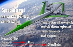 Concorde der nächsten Generation – in 4 Stunden von London nach Sydney - Schon im nächsten Monat soll im Rahmen der Farnborough Air Show der Prototyp des Concorde Nachfolgers vorgestellt werden.