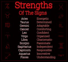 Zodiac - Strengths of the Signs