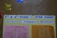 "Star Chart used for Elementary Keyboarding Self-Paced lessons with EduTyping.  Allows for students to track their progress.  Used Gold Stars for 95% & above accuracy & colored stars for 90% - 94% accuracy.  The got a ""superstar"" when they got all gold stars on a lesson."