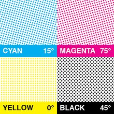 COLOUR MODEL CMYK The Color Model Process Four Is A Subtractive Used In Printing And Al