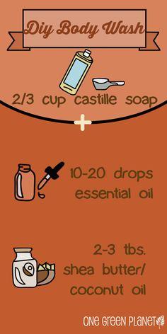DIY Body Wash #minimal #minimalistgigi | Minimalist GiGi // GiGi