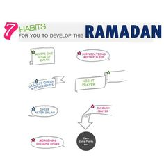7 habits to develop this Ramadhan