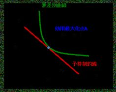 f:id:YoshifumiOkawa:20100427095426g:image