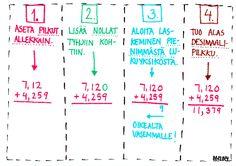 Desimaalilukujen allekkainlasku (ohje). Fractions, Maths, Mathematics, Classroom, Math Equations, School, Math, Class Room