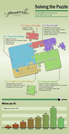 solving-credit-card-puzzle