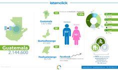 FaceBook en Guatemala #infografia