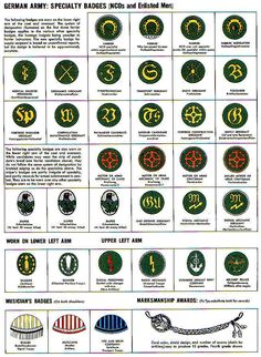 German Army Specialty Badges