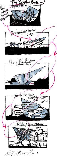 "Eliinbar Sketches 2011  Daniel Libeskind  & ""The Crystal Buildings"""