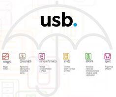 Cliente: Usb