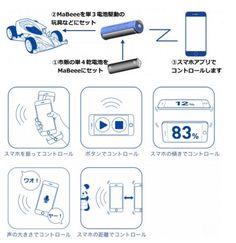 ミニ四駆をIoT化? 単三乾電池型のIoT機器「MaBeee」プロジェクトが始動