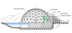 Геосфера Фуллера (геодезический купол) — эффектное решение в экологическом строительстве для целей туризма, пропаганды и органического земледелия | Зеленый Путь